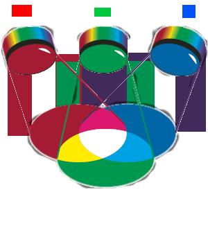 روانشناسی سه رنگ حساس