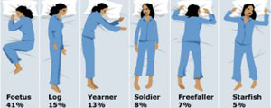 ارتباط نحوه خوابیدن با شخصیت شما