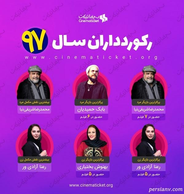 پرکارترین بازیگران ایران