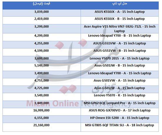 جدول قیمت لپ تاپ های مخصوص بازی!