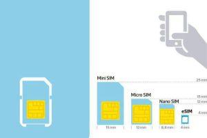 سیم کارت الکترونیک محصول جدید فناوری در راه است