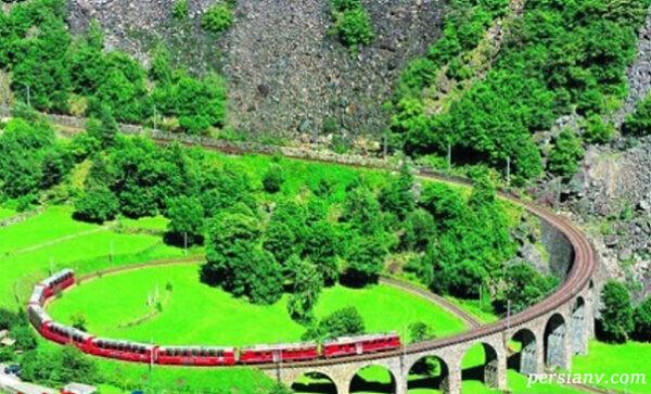 راه آهن سوئیس به ایتالیا