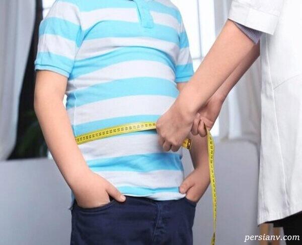 شاخص برای سنجش چاقی