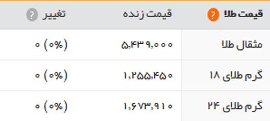 قیمت طلا سکه و ارز 21 شهریور