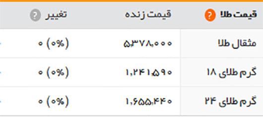 قیمت طلا سکه و ارز 20 مهر