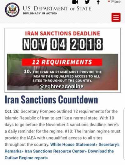 بازگشت تحریمهای ایران