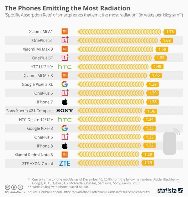 گوشی های بدون ضرر