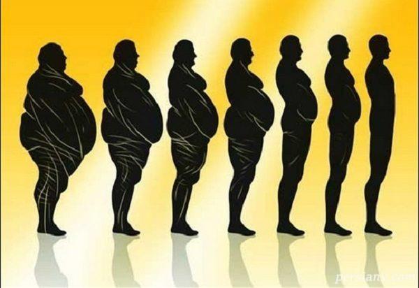 تسریع کاهش وزن