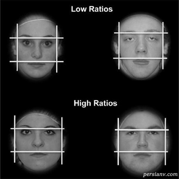 تشخیص میل جنسی زیاد افراد از روی چهره و احتمال خیانت آنها از روی صورت !