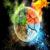 فال و طالع بینی عناصر متولدین ماه های مختلف سال