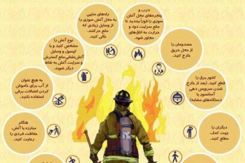 توصیه های مهم آتش نشانی