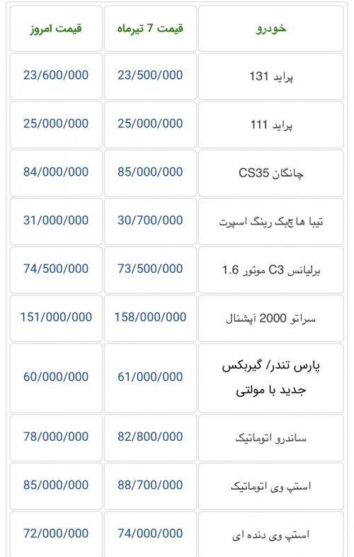 خودروهای ارزان قیمت