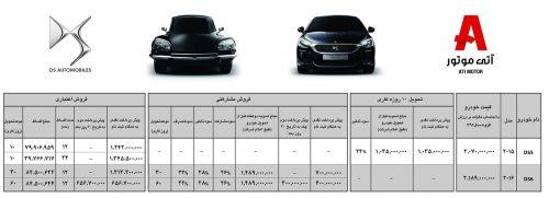 شرایط جدید فروش محصولات DS در ایران + جدول قیمت