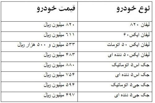 قیمت محصولات کرمان موتور برای سال ۹۵ + جدول قیمت