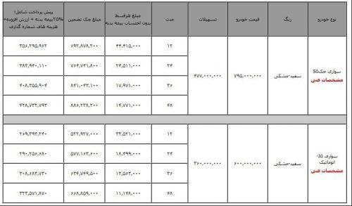 فروش اقساطی خودروهای جک آغاز شد +(جدول قیمت و لیست اقساط)