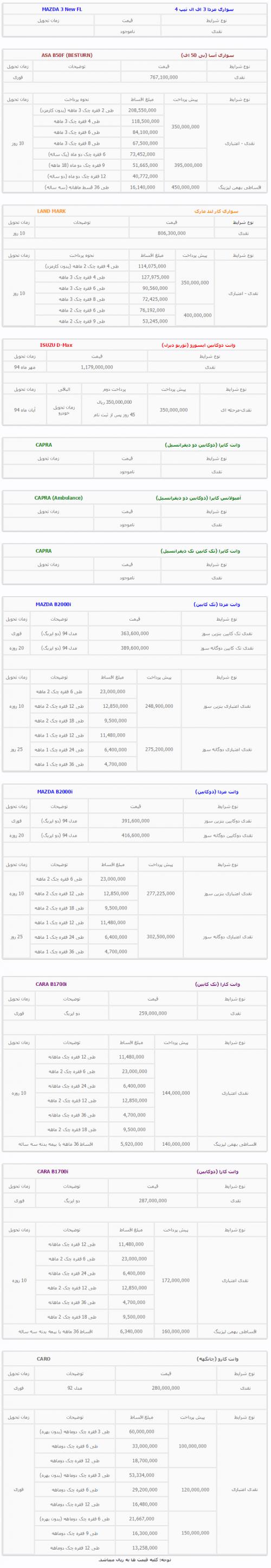 فروش نقد و اقساط محصولات گروه بهمن + جدول قیمت