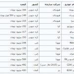 قیمت خودروهای وارداتی در بازار+ لیست جدول