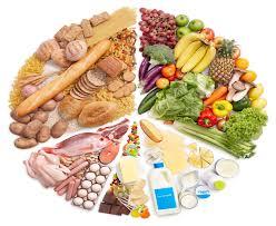 الگوهای مصرف و مشکلات تغذیه
