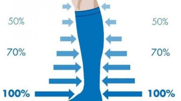 جوراب های واریس