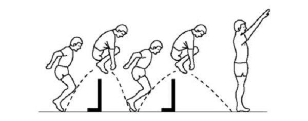 روش حجیم کردن پاها