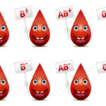 گروه خونی های مختلف هر فرد ، از ویژگی های آن شخص خبر میدهد