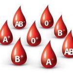 گروه خونی های مختلف هرکس از وِیژگی های آن شخص خبر میدهد
