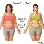تناسب دور کمر و باسن، بزرگ کردن سینه ها و چاقی صورت با روش های مدرن و سنتی بدون جراحی