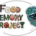 خوردنی هایی که حافظه را تقویت میکنند