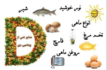 Image result for برای کمبود ویتامین دی چی بخوریم