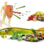 چگونگی تقویت سیستم ایمنی بدن با استفاده از تغییر سبک زندگی