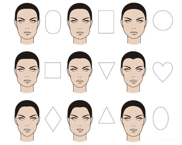 شخصیت شناسی موی صورت مردان