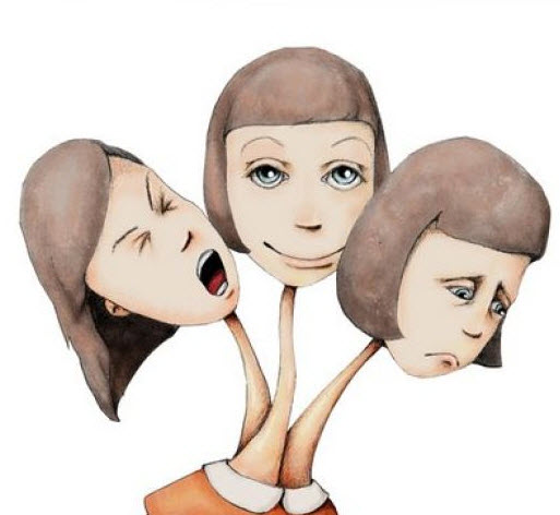 شخصیت شناسی افراد