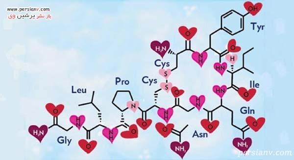 اکسی توسین چیست
