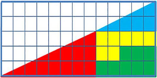 معمای تصویری مربع گم شده