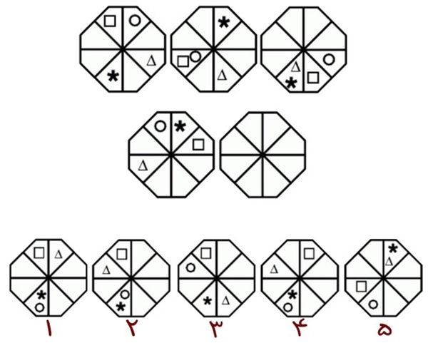 تست هوش هشت ضلعی هشت خانه ای