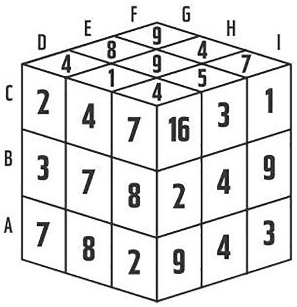 تست هوش مکعب اعداد