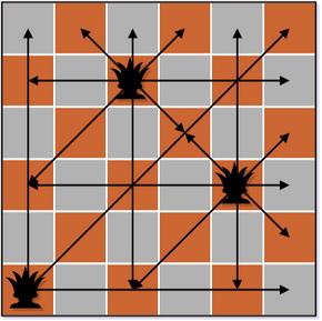 معمای شطرنج سه وزیر! (۴)