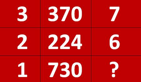 تست هوش تصویری رابطه اعداد