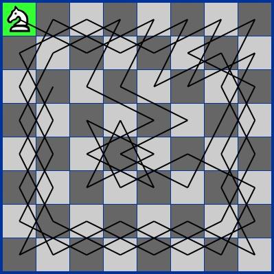 معمای شطرنج گشت و گذار کامل! (۳)
