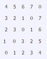معمای صفحه شطرنج نامتناهی