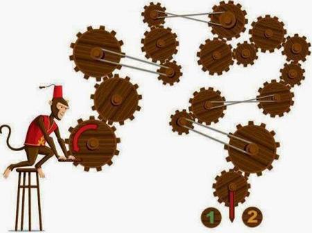 تست هوش تصویری میمون بازیگوش و چرخ دنده ها