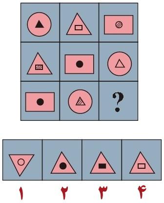 تست هوش ماتریس شکل های هندسی
