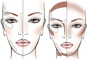 آموزش کانتورینگ کاربردی برای انواع شکل های صورت