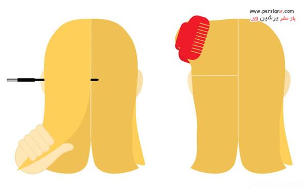 آموزش تقسیم بندی مو برای رنگ